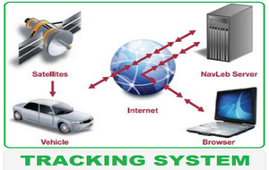 TRACKING SYSTEM S.png