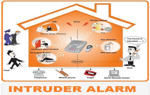 intruder alarm s1.png